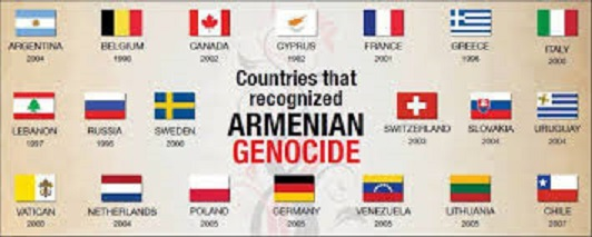 List of countries recognizing the Armenian genocide