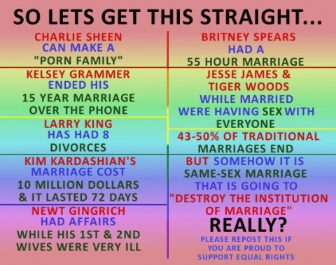 quotations for and against same sex marriage a graphic found on gay marriage usa s facebook wall