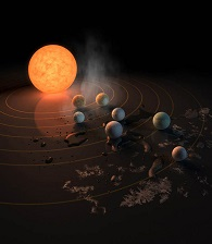 what the Trappist-1 solar system looks like